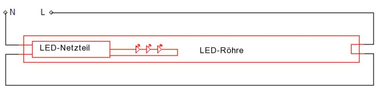 elektroarbeiten wer darf was